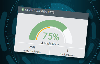 Neue Kennzahl: Die Click-to-Open Rate (CTO)